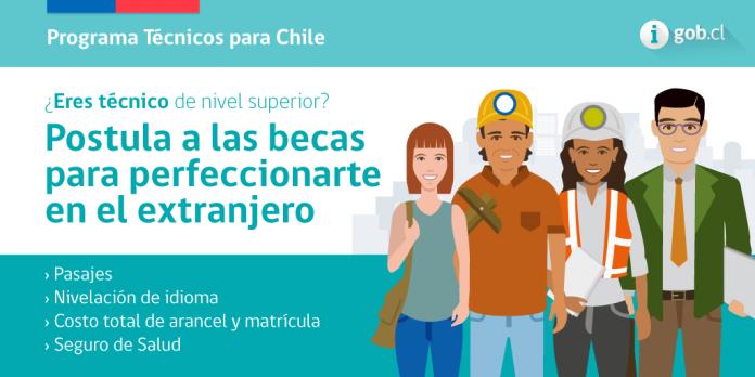 beca tecnicos para chile 2019
