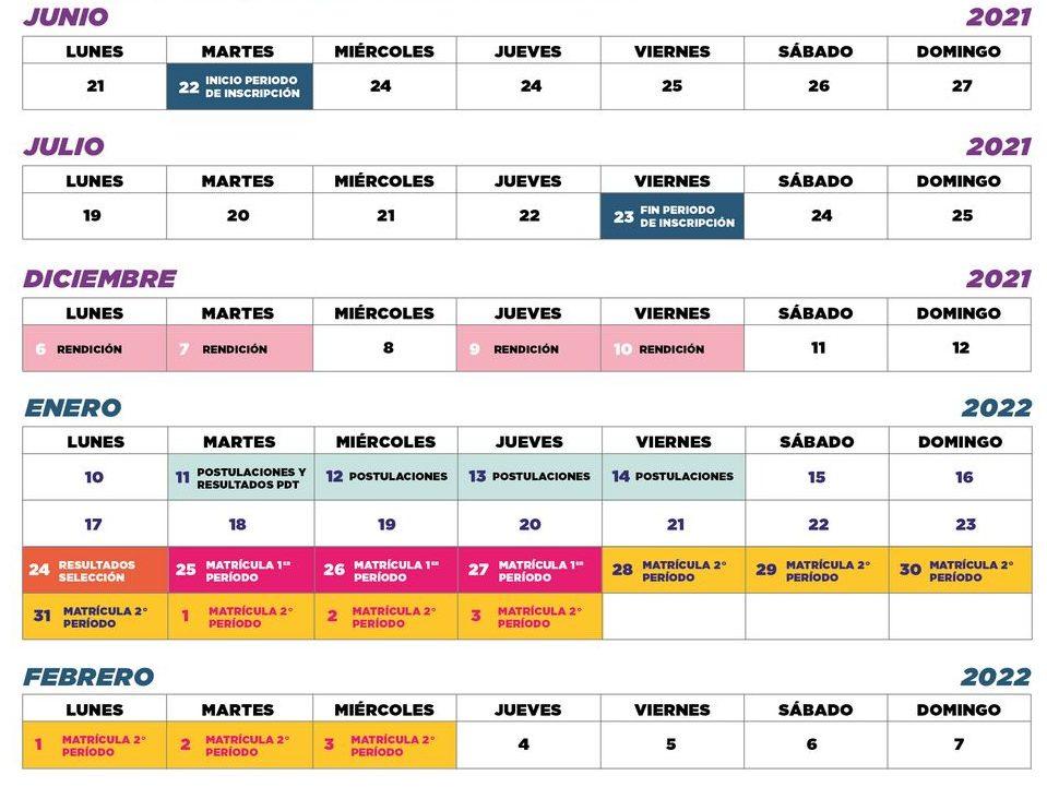 calendario-admisión-universidades.2022